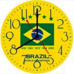 Tijdsverschil Brazilie
